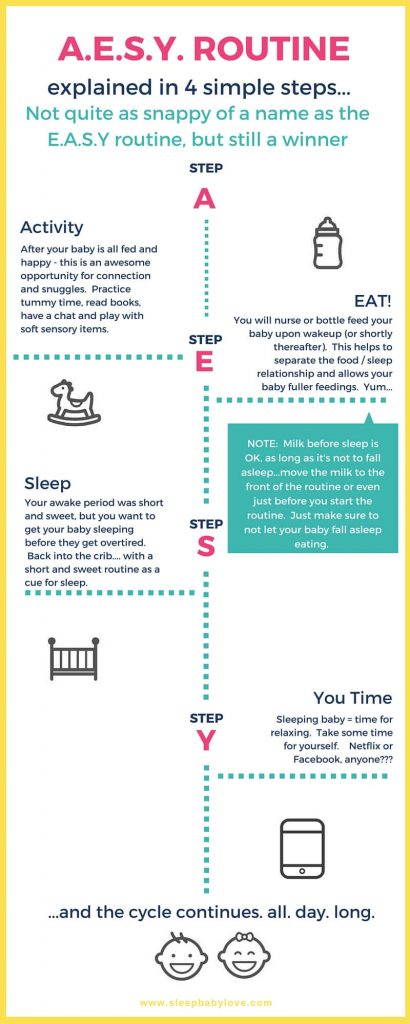 If your baby takes short naps, I bet you will take Yes, the E.A.S.Y routine has a nice ring to it, but you can also use the A.E.S.Y routine to get your baby taking longer naps by moving the food away from falling asleep. It's worth a try. Or, PIN this image to save for later.