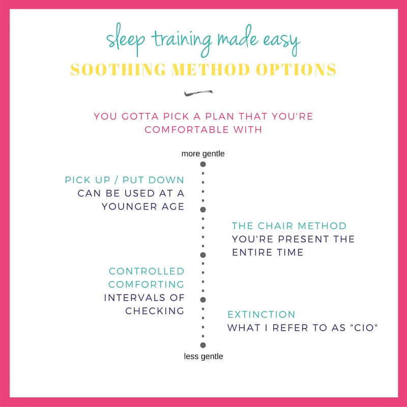sleep training soothing method